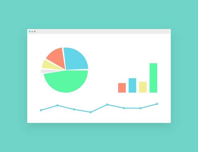 Les bons KPI pour une stratégie digitale efficace