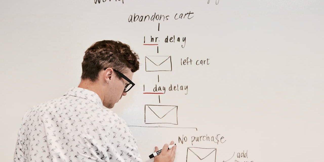 Le Marketing Automation: Explication