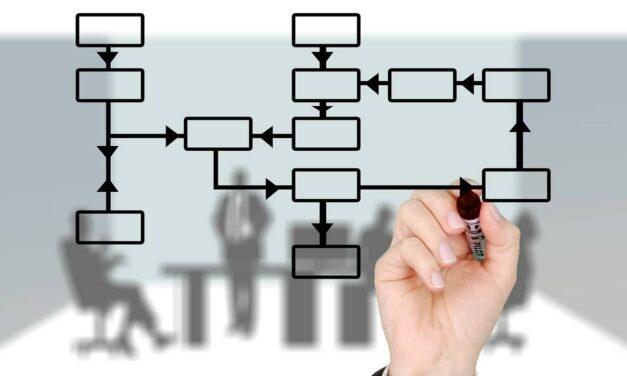 À quoi sert un organigramme en entreprise ?